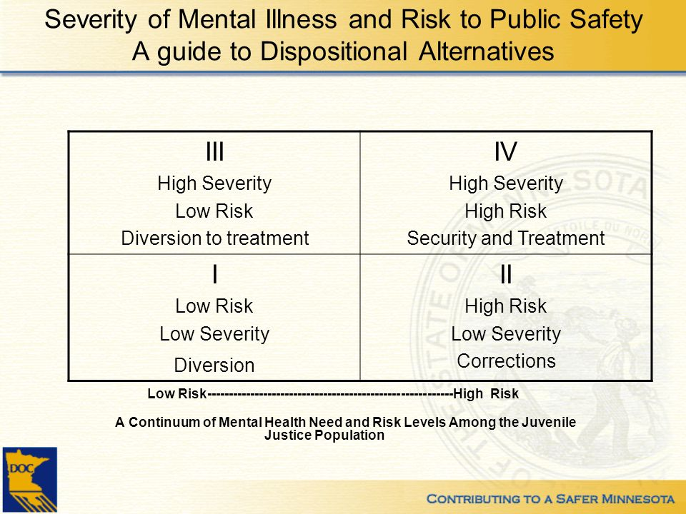 Severity of Mental Illness and Risk to Public Safety A guide to Dispositional Alternatives Low Risk---------------------------------------------------------High Risk A Continuum of Mental Health Need and Risk Levels Among the Juvenile Justice Population III High Severity Low Risk Diversion to treatment IV High Severity High Risk Security and Treatment I Low Risk Low Severity Diversion II High Risk Low Severity Corrections