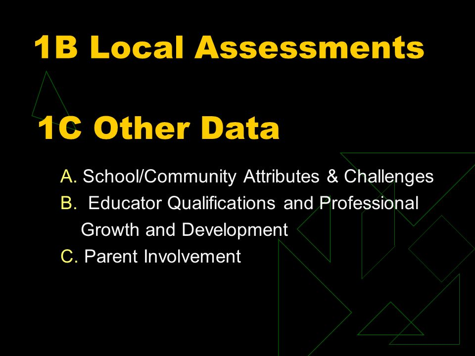 1B Local Assessments A. School/Community Attributes & Challenges B.