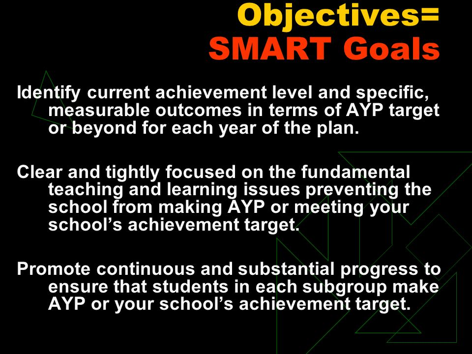 Objectives= SMART Goals Identify current achievement level and specific, measurable outcomes in terms of AYP target or beyond for each year of the plan.