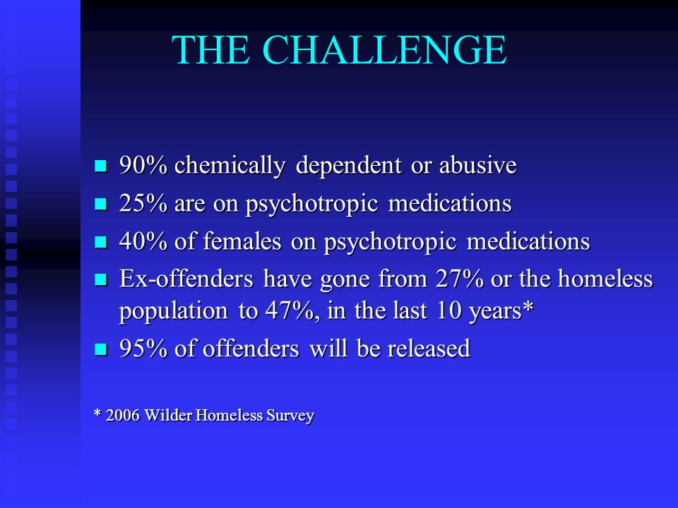 THE CHALLENGE 90% chemically dependent or abusive 90% chemically dependent or abusive 25% are on psychotropic medications 25% are on psychotropic medi