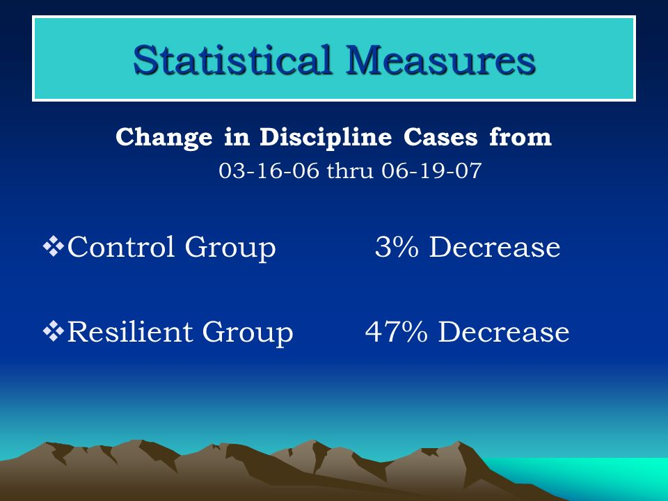 Statistical Measures Change in Discipline Cases from 03-16-06 thru 06-19-07 Control Group3% Decrease Resilient Group 47% Decrease