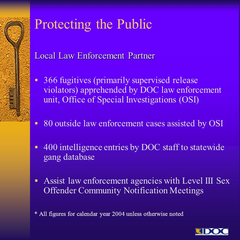 Protecting the Public Local Law Enforcement Partner 366 fugitives (primarily supervised release violators) apprehended by DOC law enforcement unit, Of