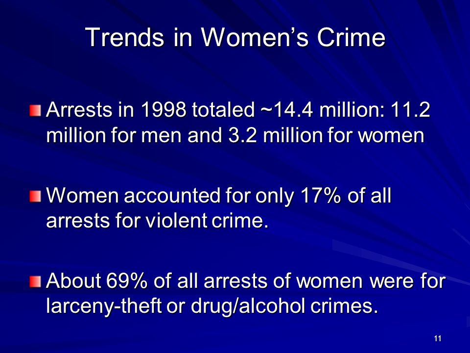 11 Trends in Womens Crime Arrests in 1998 totaled ~14.4 million: 11.2 million for men and 3.2 million for women Women accounted for only 17% of all arrests for violent crime.