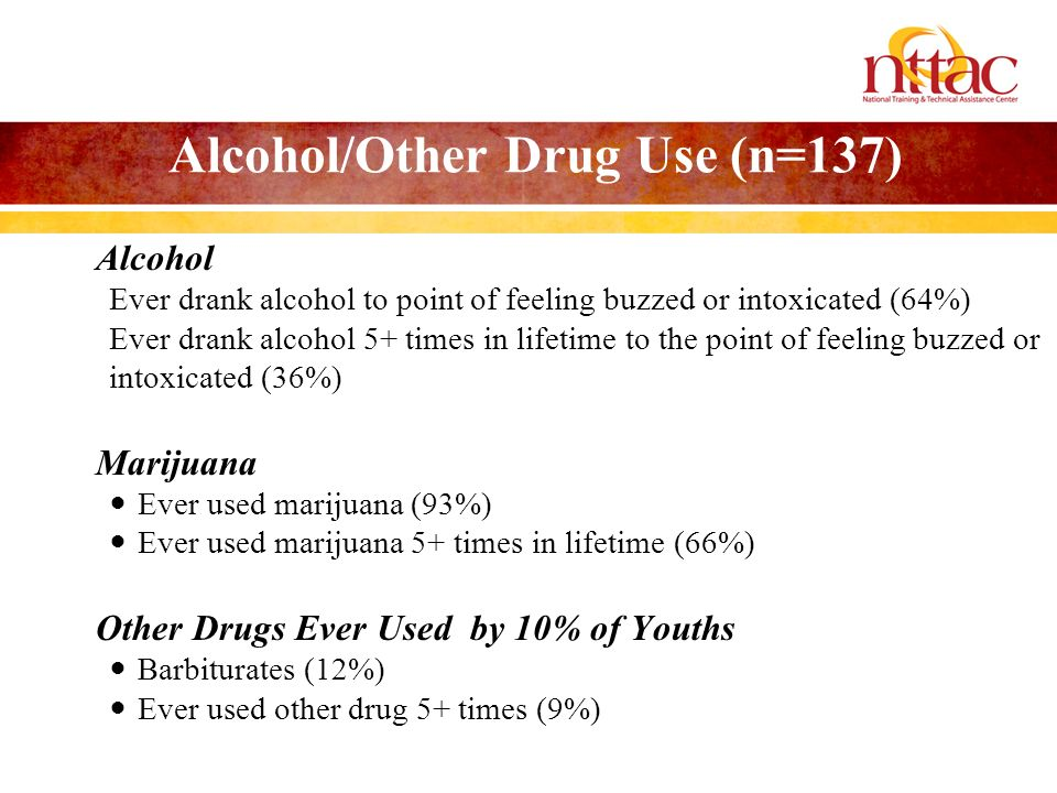 Alcohol/Other Drug Use (n=137) Alcohol Ever drank alcohol to point of feeling buzzed or intoxicated (64%) Ever drank alcohol 5+ times in lifetime to the point of feeling buzzed or intoxicated (36%) Marijuana Ever used marijuana (93%) Ever used marijuana 5+ times in lifetime (66%) Other Drugs Ever Used by 10% of Youths Barbiturates (12%) Ever used other drug 5+ times (9%)
