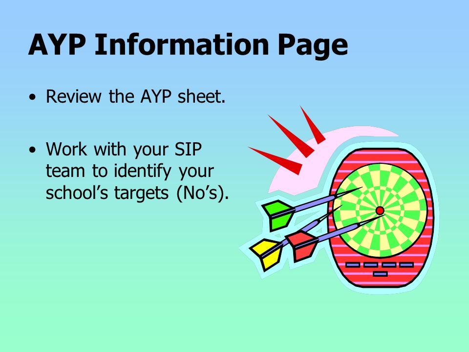 AYP Information Page Review the AYP sheet. Work with your SIP team to identify your schools targets (Nos).