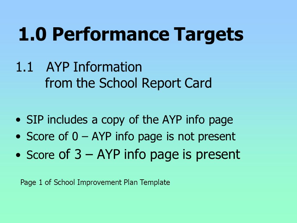 1.0 Performance Targets 1.1 AYP Information from the School Report Card SIP includes a copy of the AYP info page Score of 0 – AYP info page is not pre