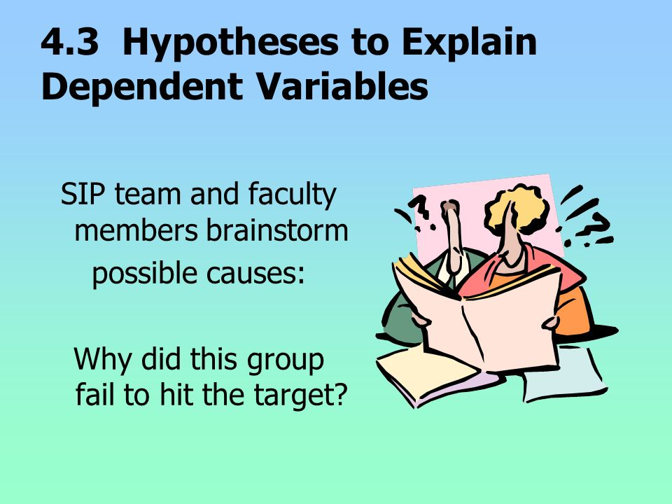 4.3 Hypotheses to Explain Dependent Variables SIP team and faculty members brainstorm possible causes: Why did this group fail to hit the target?