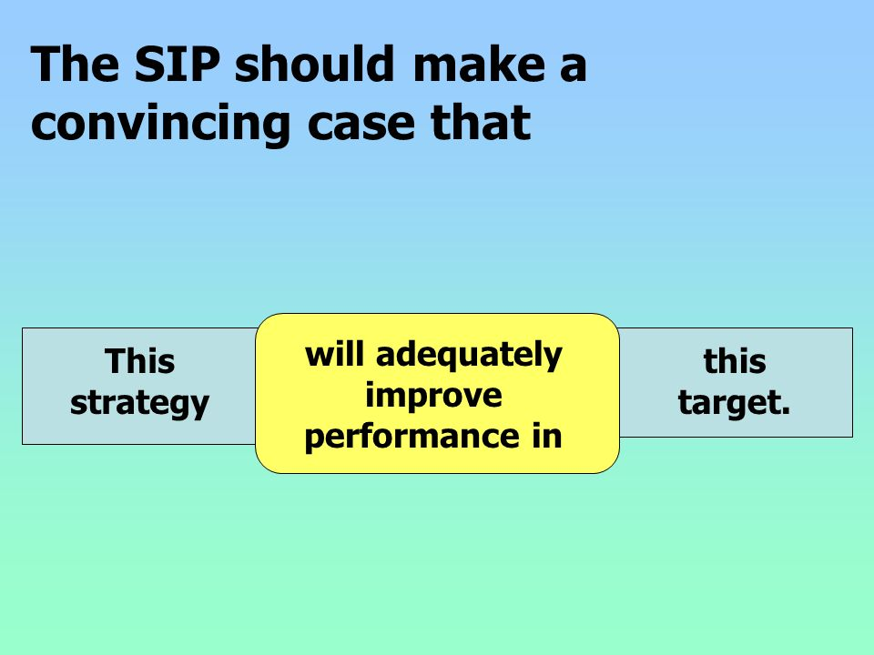 The SIP should make a convincing case that This strategy this target. will adequately improve performance in