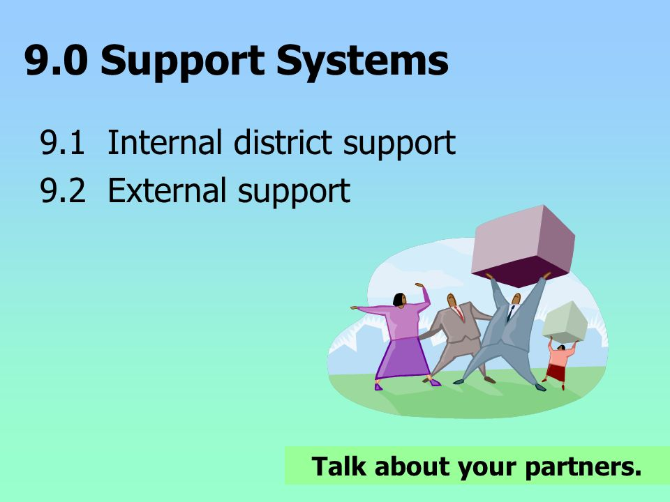 9.0 Support Systems 9.1 Internal district support 9.2 External support Talk about your partners.