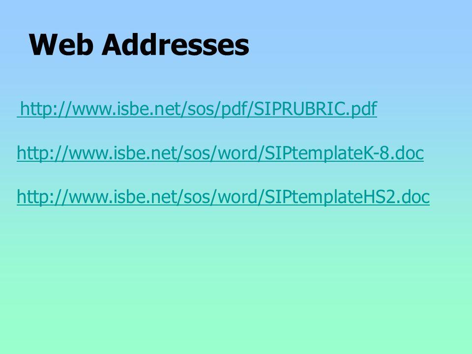 Web Addresses http://www.isbe.net/sos/pdf/SIPRUBRIC.pdf http://www.isbe.net/sos/word/SIPtemplateK-8.doc http://www.isbe.net/sos/word/SIPtemplateHS2.doc