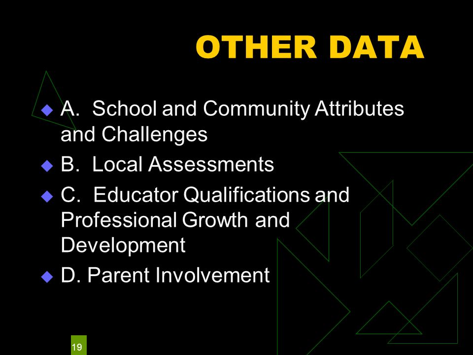 19 OTHER DATA A. School and Community Attributes and Challenges B. Local Assessments C. Educator Qualifications and Professional Growth and Developmen