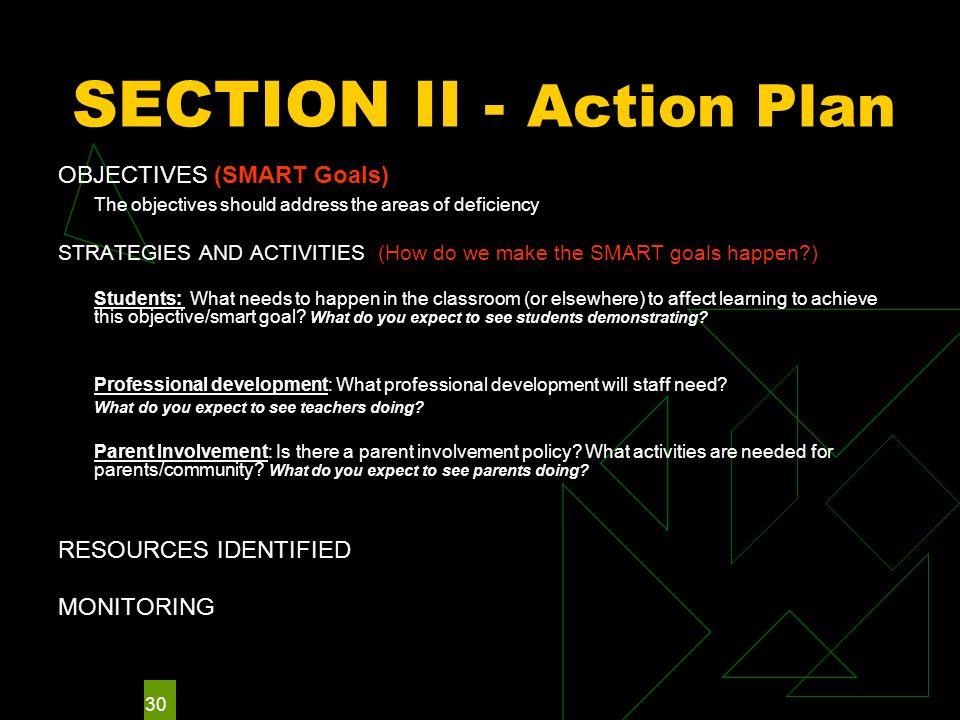 30 SECTION II - Action Plan OBJECTIVES (SMART Goals) The objectives should address the areas of deficiency STRATEGIES AND ACTIVITIES (How do we make t