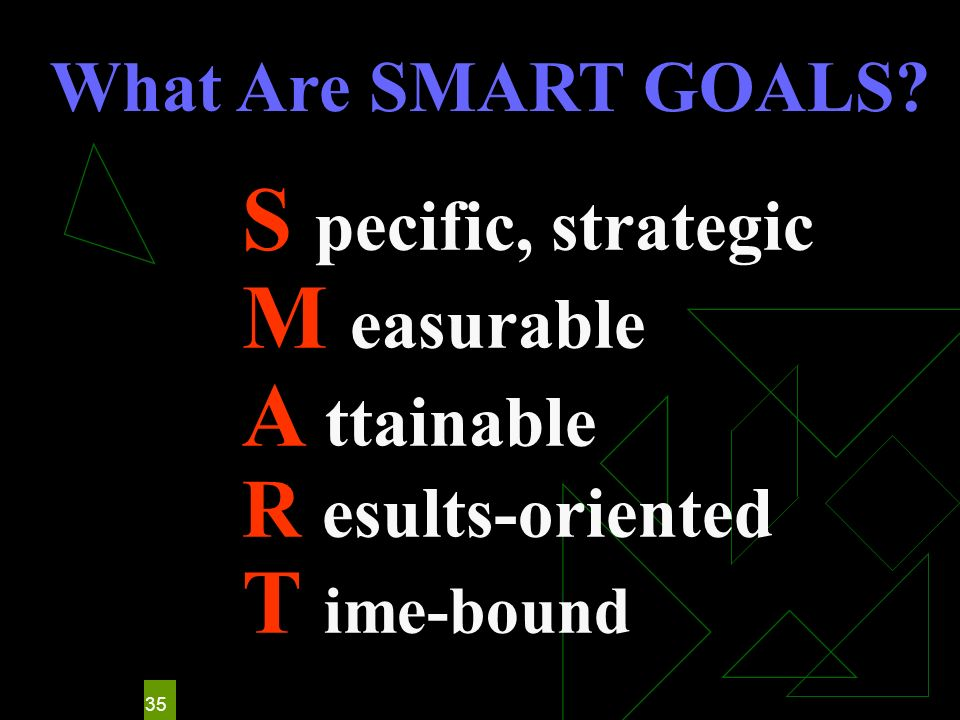 35 What Are SMART GOALS S pecific, strategic M easurable A ttainable R esults-oriented T ime-bound