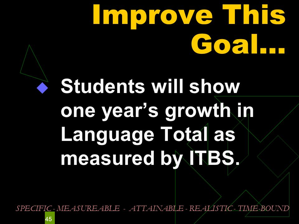 45 Improve This Goal… Students will show one years growth in Language Total as measured by ITBS. SPECIFIC - MEASUREABLE - ATTAINABLE - REALISTIC - TIM