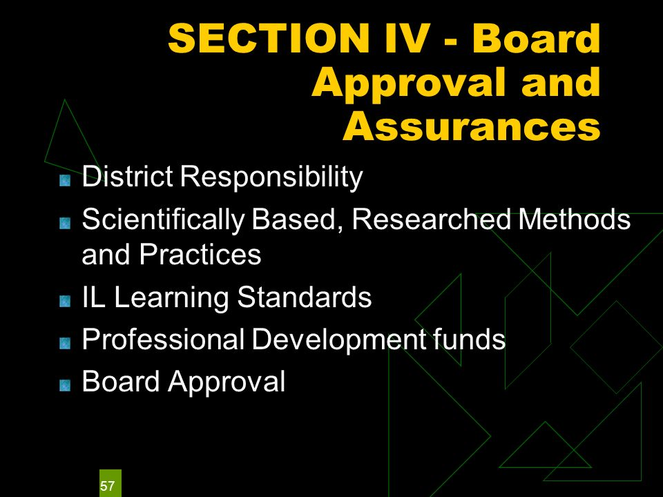 57 SECTION IV - Board Approval and Assurances District Responsibility Scientifically Based, Researched Methods and Practices IL Learning Standards Professional Development funds Board Approval