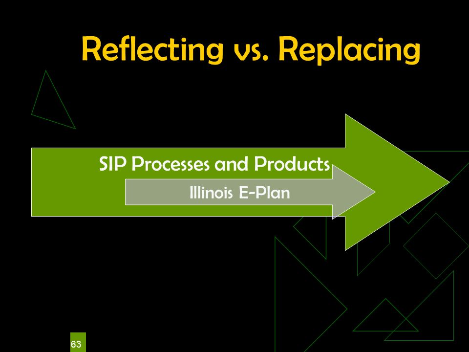 63 Reflecting vs. Replacing SIP Processes and Products Illinois E-Plan