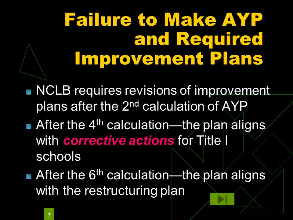 7 Failure to Make AYP and Required Improvement Plans NCLB requires revisions of improvement plans after the 2 nd calculation of AYP After the 4 th calculationthe plan aligns with corrective actions for Title I schools After the 6 th calculationthe plan aligns with the restructuring plan