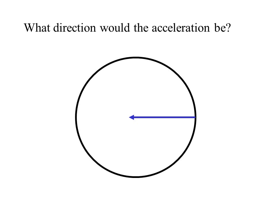 What direction would the acceleration be?
