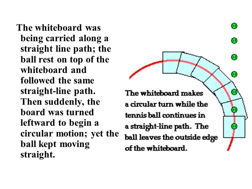 The whiteboard was being carried along a straight line path; the ball rest on top of the whiteboard and followed the same straight-line path. Then sud
