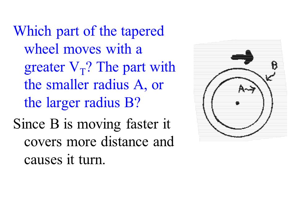 Which part of the tapered wheel moves with a greater V T ? The part with the smaller radius A, or the larger radius B? Since B is moving faster it cov