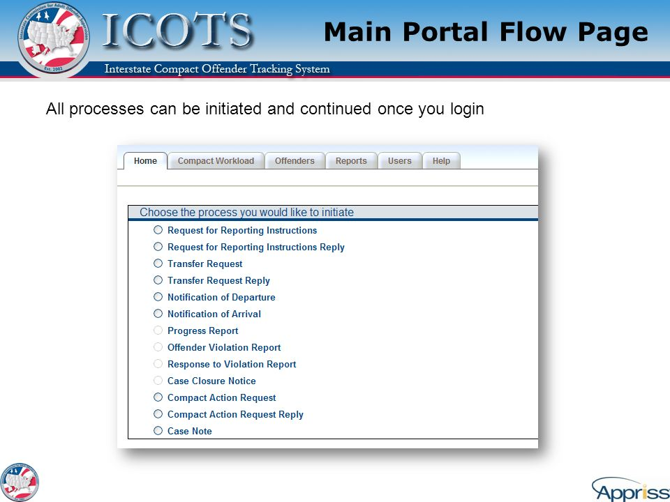 Main Portal Flow Page All processes can be initiated and continued once you login