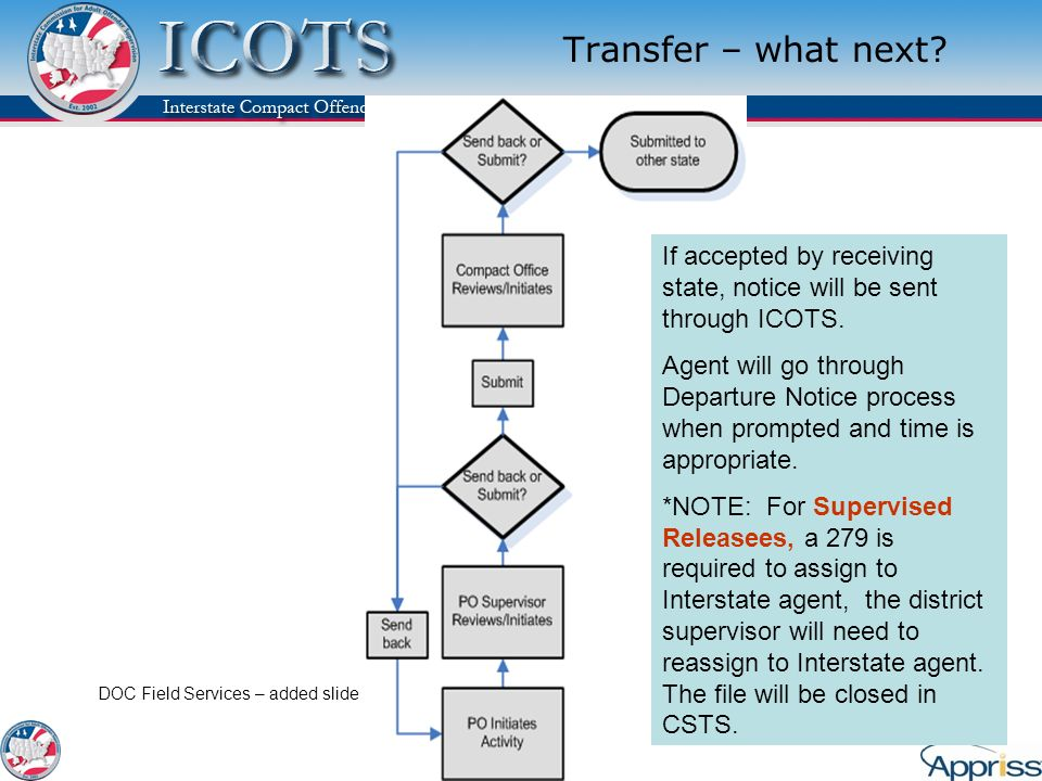 Transfer – what next? If accepted by receiving state, notice will be sent through ICOTS. Agent will go through Departure Notice process when prompted