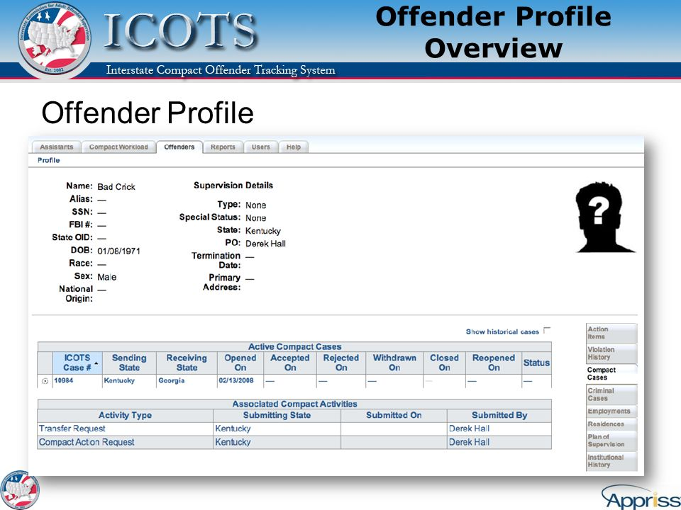 Offender Profile Overview Offender Profile