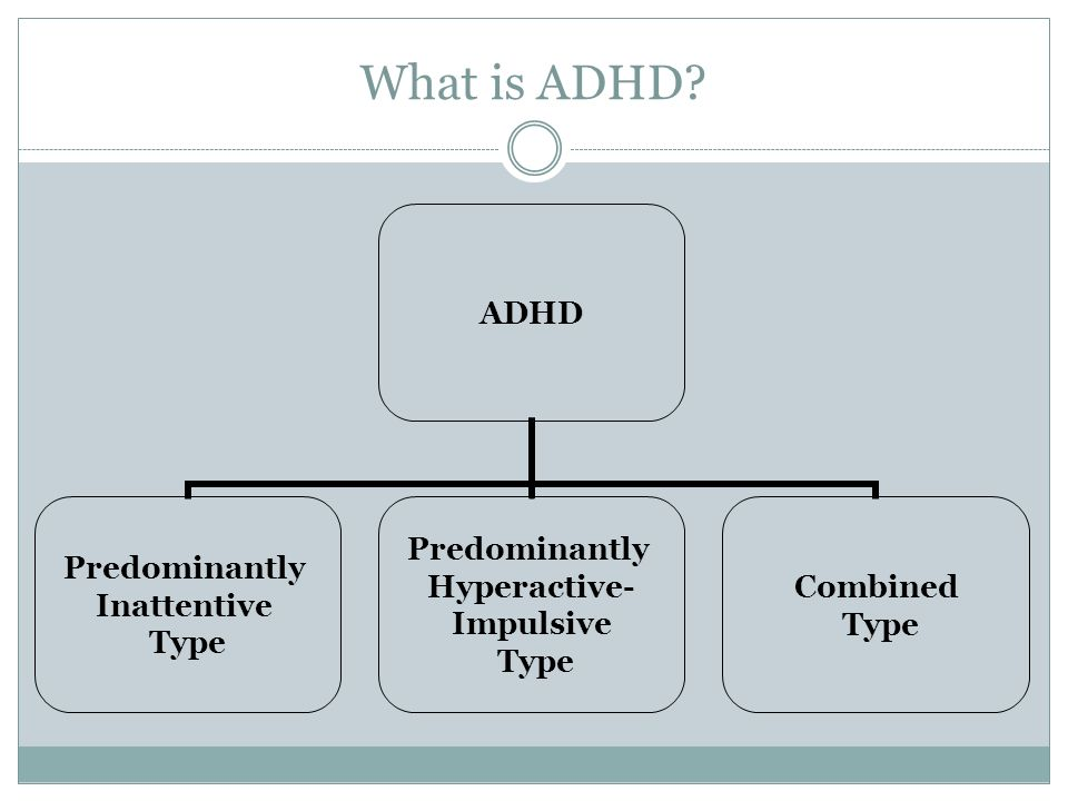 What is ADHD.