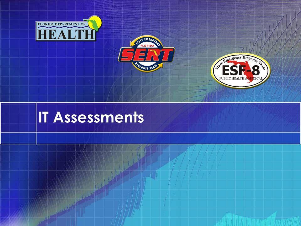 IT Assessments