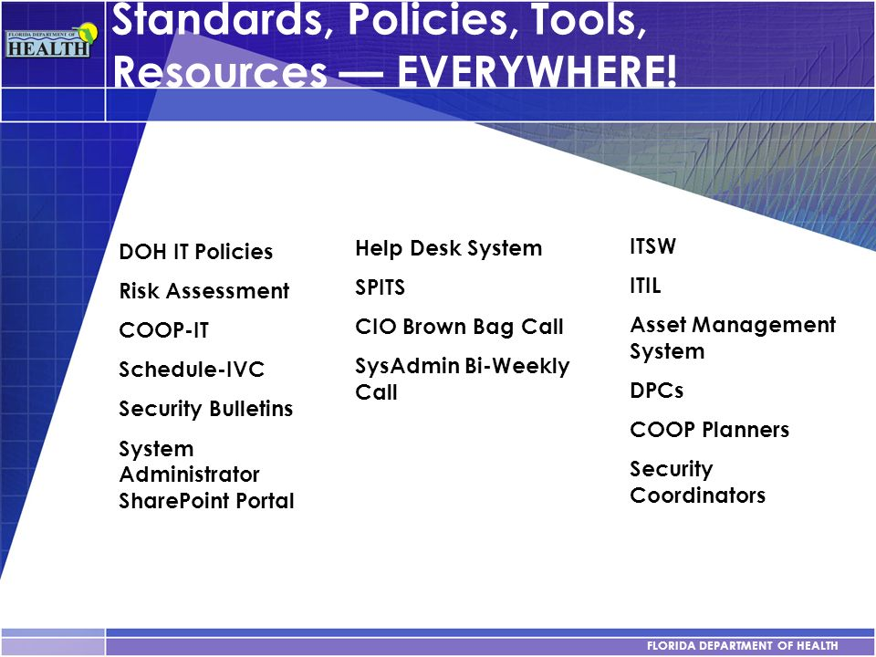 FLORIDA DEPARTMENT OF HEALTH Standards, Policies, Tools, Resources EVERYWHERE! Help Desk System SPITS CIO Brown Bag Call SysAdmin Bi-Weekly Call DOH I