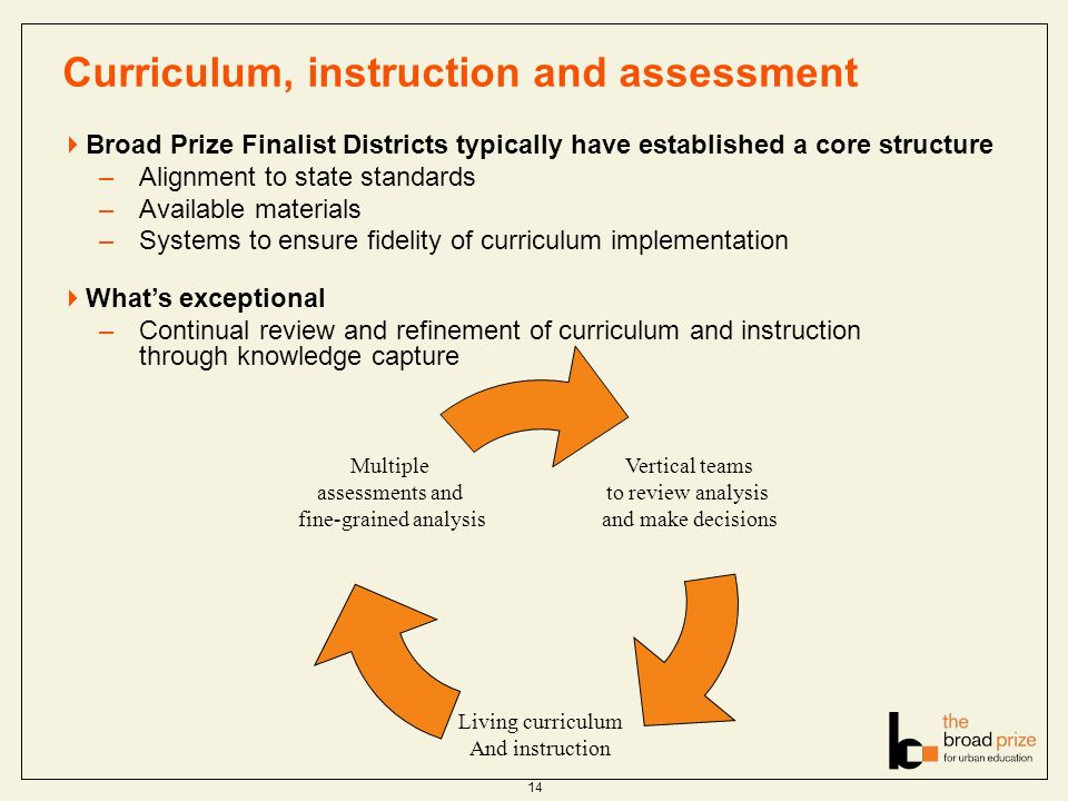14 Curriculum, instruction and assessment Broad Prize Finalist Districts typically have established a core structure –Alignment to state standards –Available materials –Systems to ensure fidelity of curriculum implementation Whats exceptional –Continual review and refinement of curriculum and instruction through knowledge capture Vertical teams to review analysis and make decisions Living curriculum And instruction Multiple assessments and fine-grained analysis
