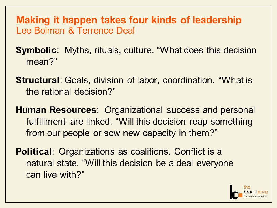 Making it happen takes four kinds of leadership Lee Bolman & Terrence Deal Symbolic: Myths, rituals, culture.