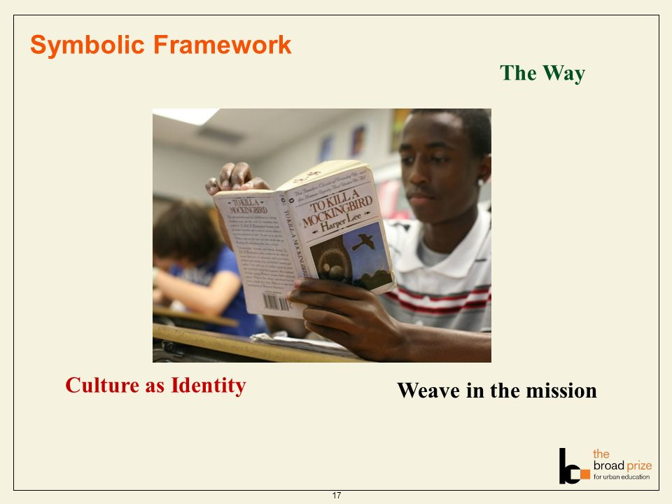 Symbolic Framework 17 The Way Culture as Identity Weave in the mission