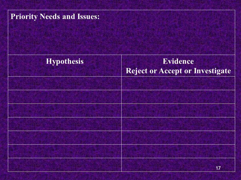 17 Priority Needs and Issues: HypothesisEvidence Reject or Accept or Investigate