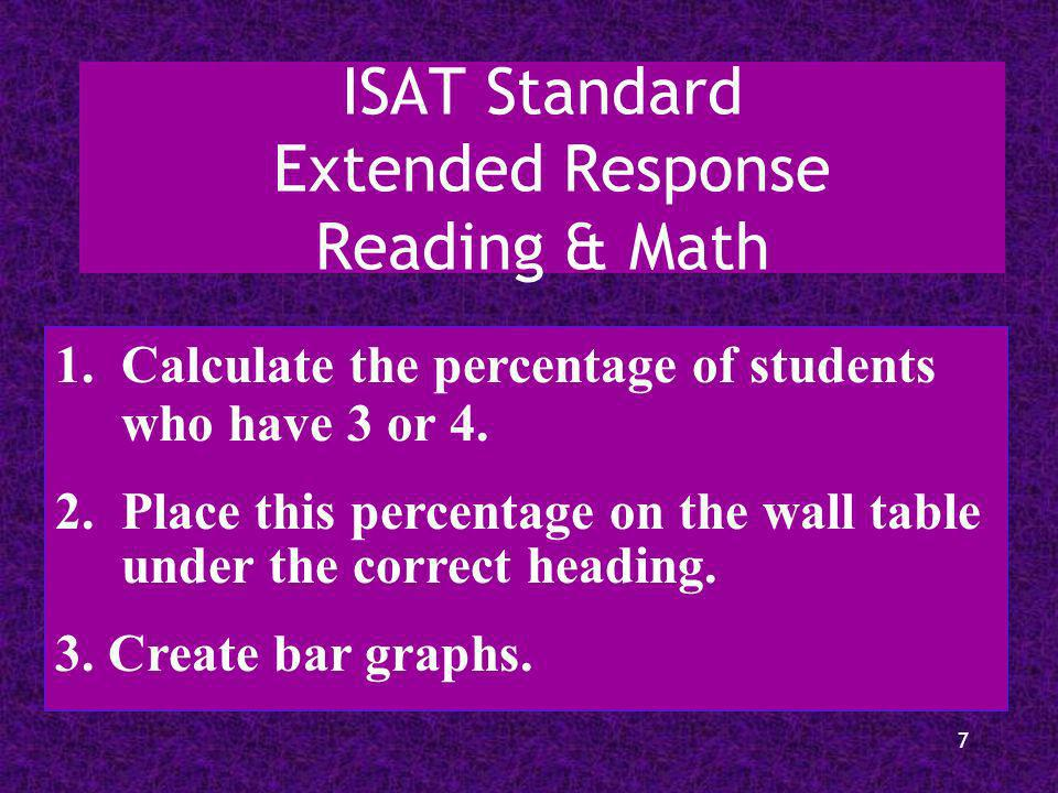 7 ISAT Standard Extended Response Reading & Math 1. Calculate the percentage of students who have 3 or 4. 2. Place this percentage on the wall table u