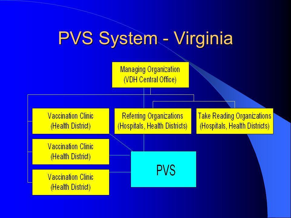 PVS System - Virginia