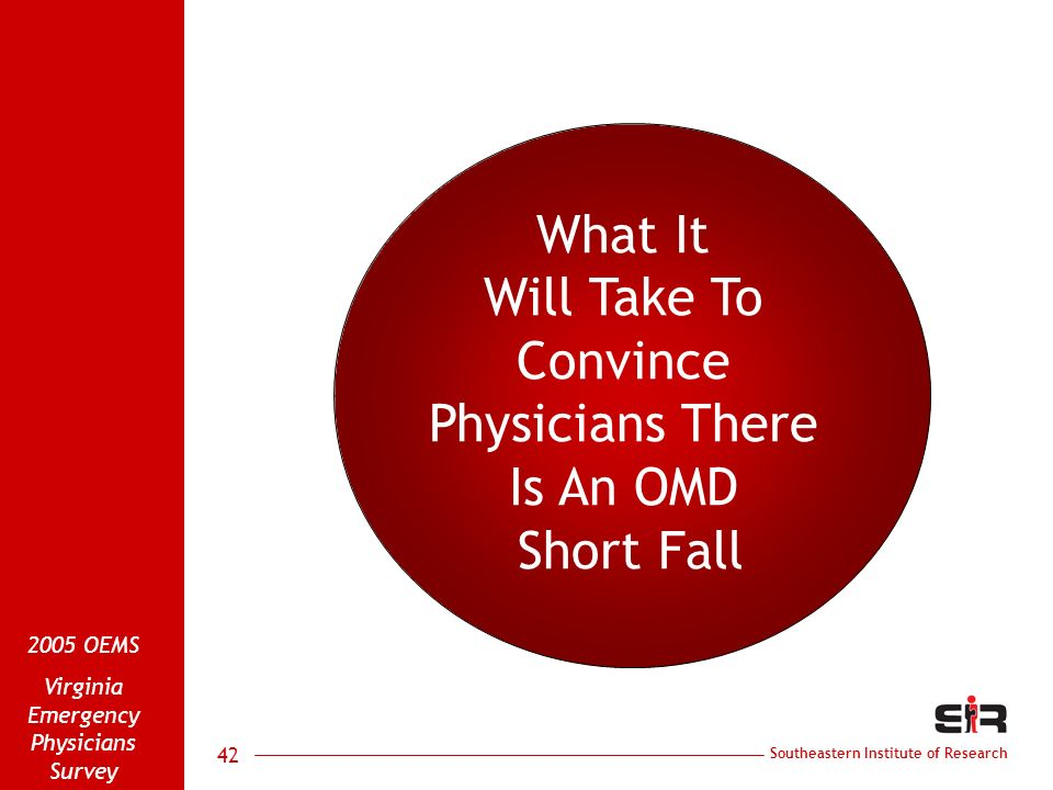 Southeastern Institute of Research 2005 OEMS Virginia Emergency Physicians Survey 42 What It Will Take To Convince Physicians There Is An OMD Short Fall