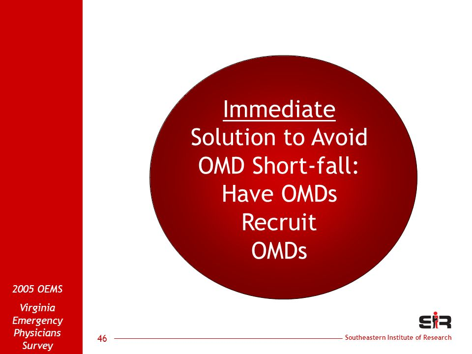 Southeastern Institute of Research 2005 OEMS Virginia Emergency Physicians Survey 46 Immediate Solution to Avoid OMD Short-fall: Have OMDs Recruit OMD