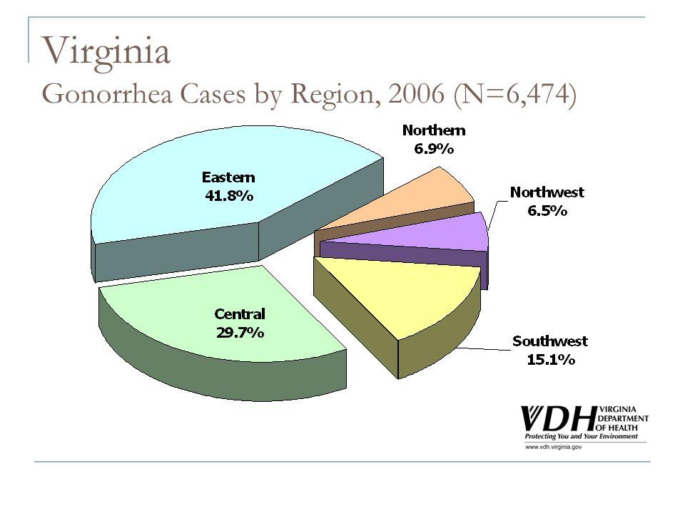 Virginia Gonorrhea Cases by Region, 2006 (N=6,474)