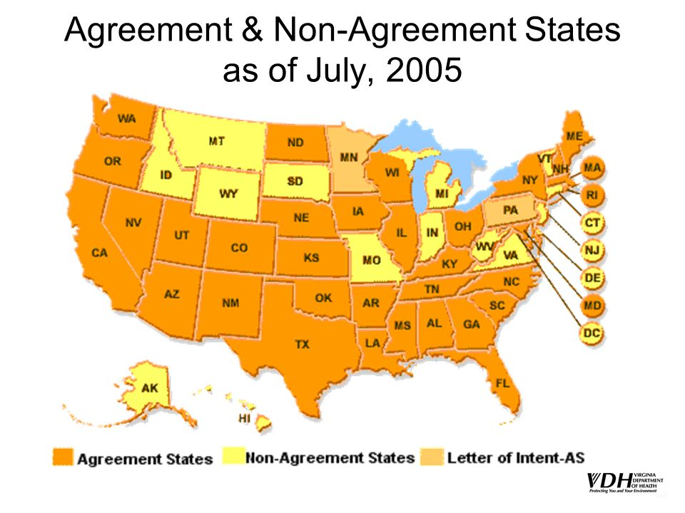 Agreement & Non-Agreement States as of July, 2005