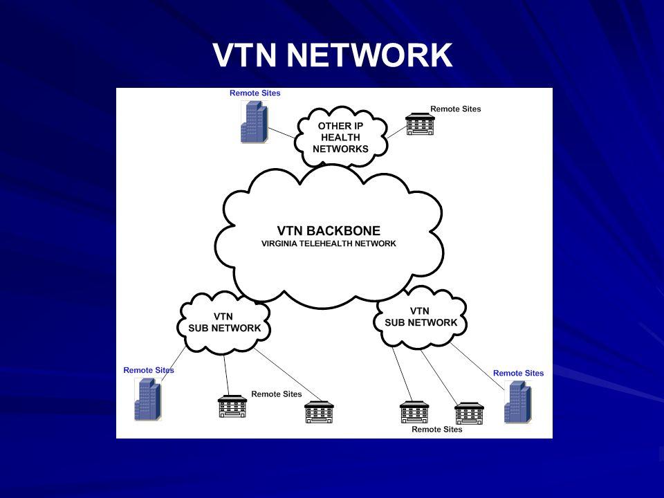 VTN NETWORK