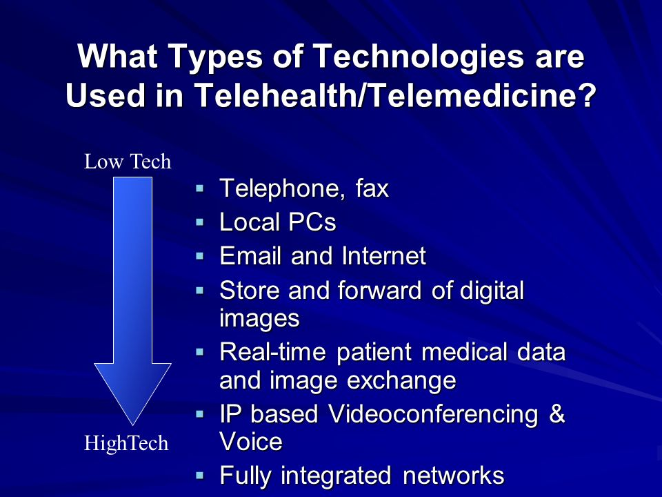 What Types of Technologies are Used in Telehealth/Telemedicine.