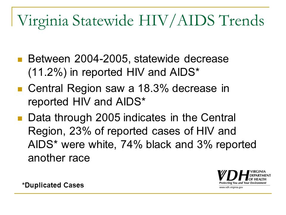 Virginia Statewide HIV/AIDS Trends Between 2004-2005, statewide decrease (11.2%) in reported HIV and AIDS* Central Region saw a 18.3% decrease in reported HIV and AIDS* Data through 2005 indicates in the Central Region, 23% of reported cases of HIV and AIDS* were white, 74% black and 3% reported another race *Duplicated Cases