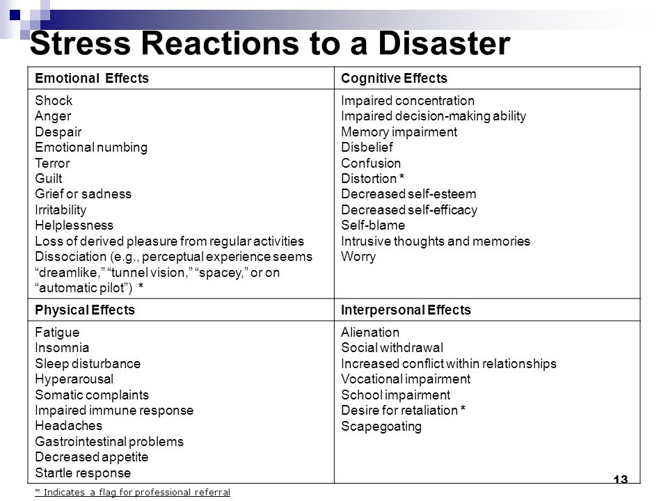 12 Stress Good Stress/Bad Stress Fight/Flight/Freeze/Faint Reaction The next slide will be a test of your observational skills in identifying the subt