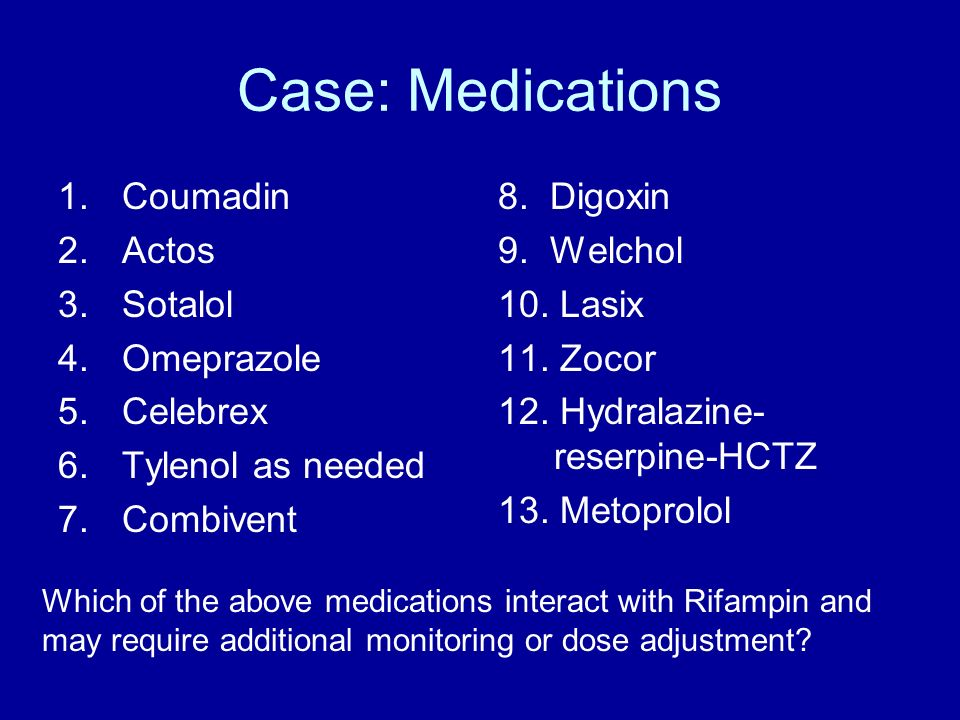 Case: Medications 1.Coumadin 2.Actos 3.Sotalol 4.Omeprazole 5.Celebrex 6.Tylenol as needed 7.Combivent 8. Digoxin 9. Welchol 10. Lasix 11. Zocor 12. H