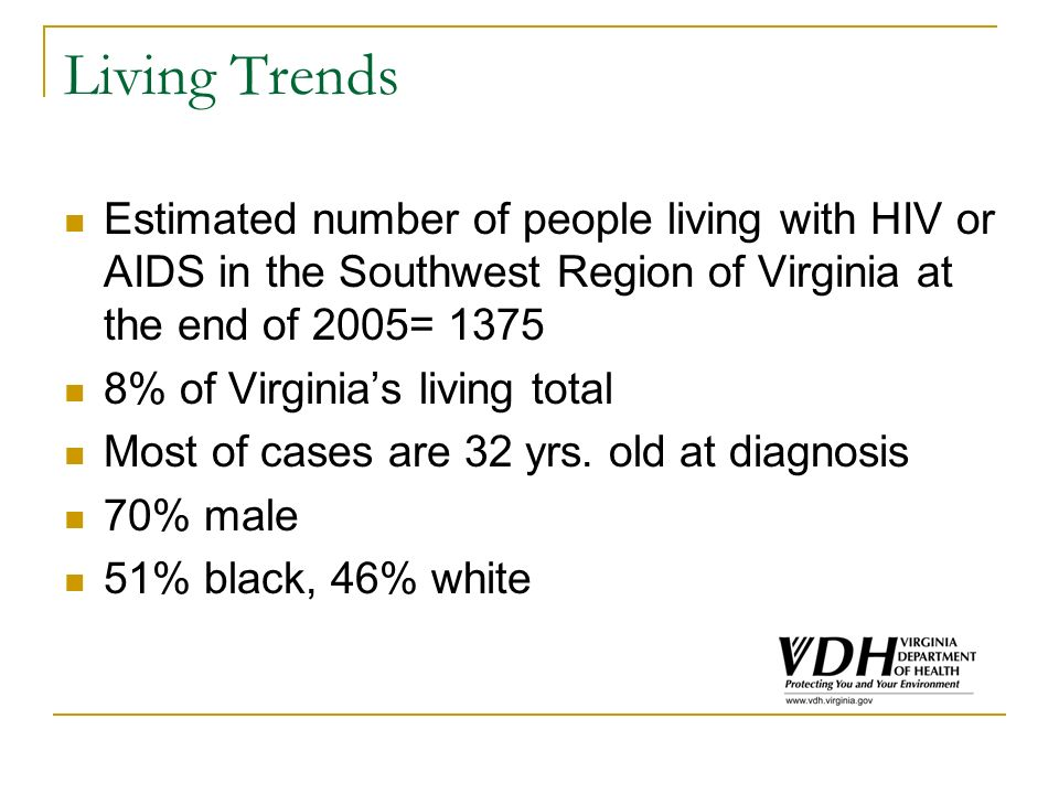 Living Trends Estimated number of people living with HIV or AIDS in the Southwest Region of Virginia at the end of 2005= 1375 8% of Virginias living total Most of cases are 32 yrs.