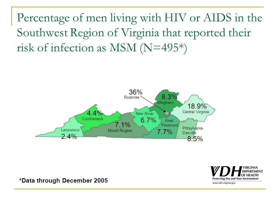 Percentage of men living with HIV or AIDS in the Southwest Region of Virginia that reported their risk of infection as MSM (N=495*) *Data through Dece