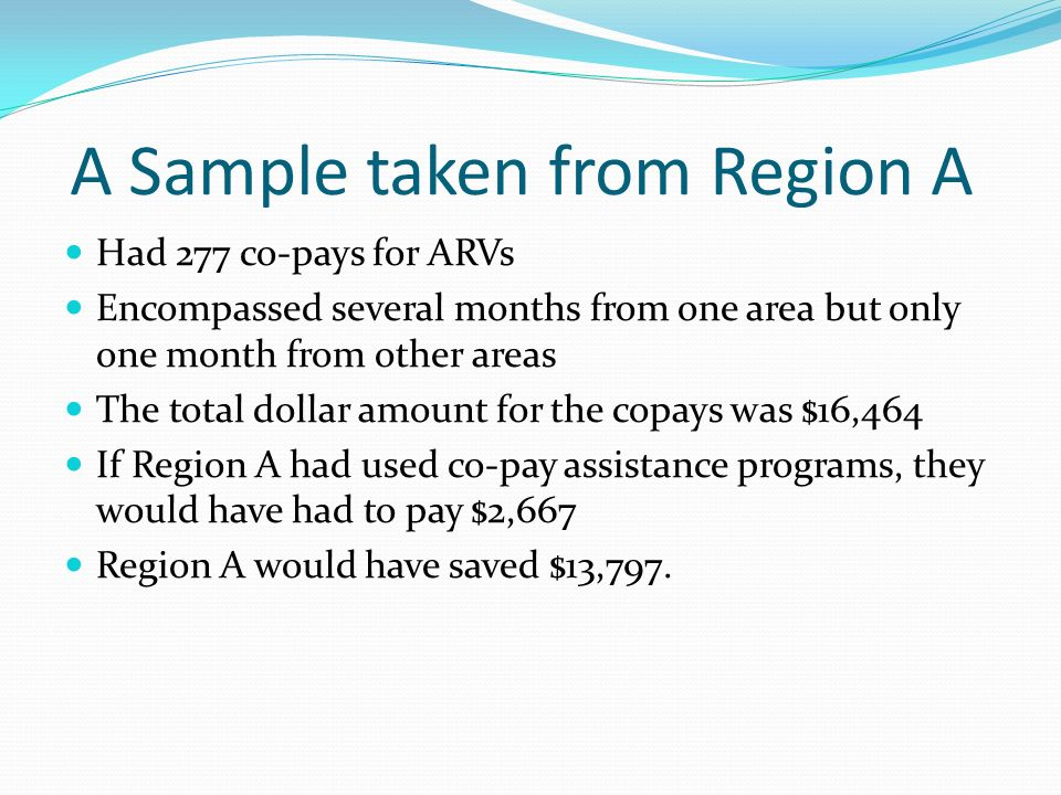 A Sample taken from Region A Had 277 co-pays for ARVs Encompassed several months from one area but only one month from other areas The total dollar amount for the copays was $16,464 If Region A had used co-pay assistance programs, they would have had to pay $2,667 Region A would have saved $13,797.