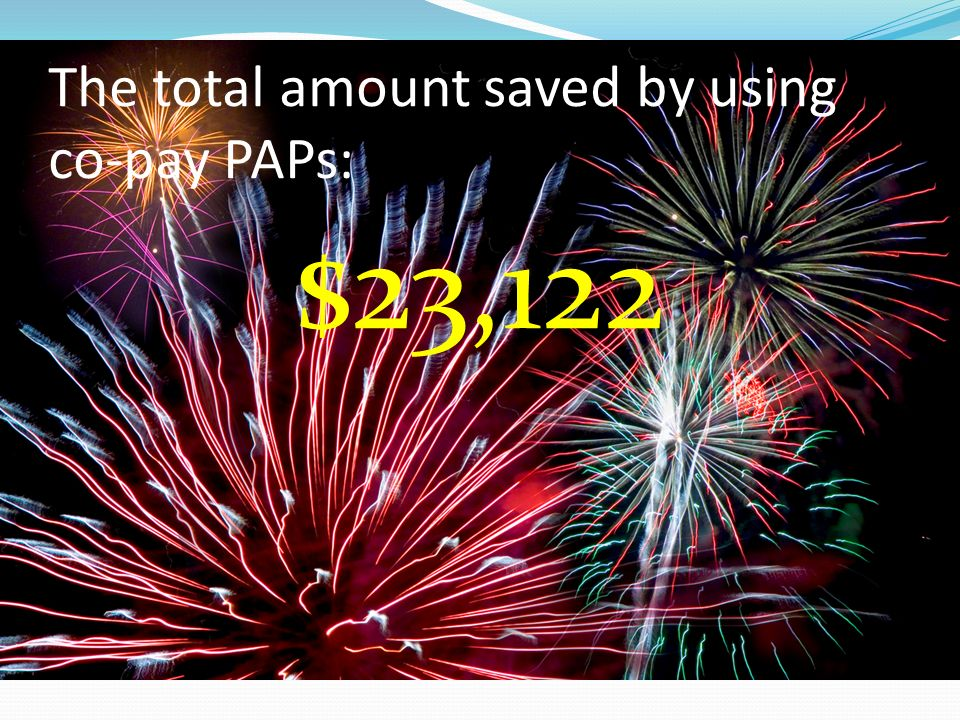 The total amount saved by using co-pay PAPs: $23,122
