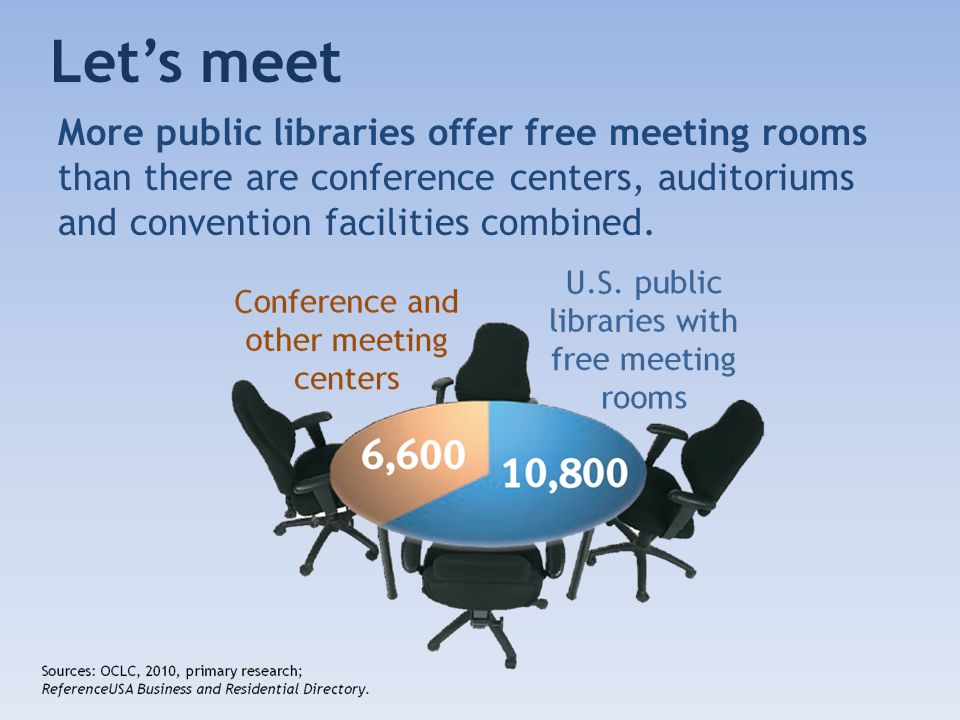 Lets meet More public libraries offer free meeting rooms than there are conference centers, auditoriums and convention facilities combined.